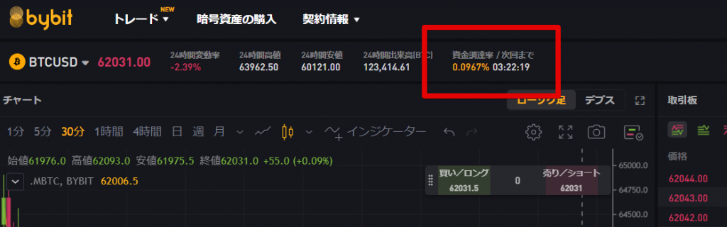 bybitの資金調達率金利を確認